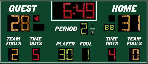 Indoor Basketball and Multi-Sport Scoreboards