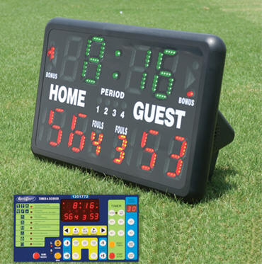 Portable Outdoor Scoreboards At Basketball Goals Com