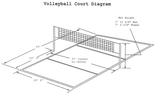 Volleyball Cour...