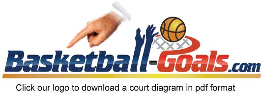 Basketball-Goals.com Logo Click